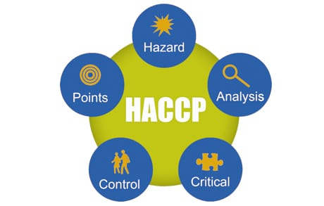 Comprendre la methode HACCP